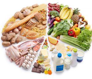 Dieta y nutrición deportiva