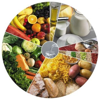 Dieta y nutrición deportiva, como elaborar una dieta equilibrada